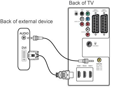 Как самому отключить кабельное